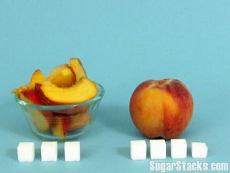 How much sugar is in different products (60 pics)